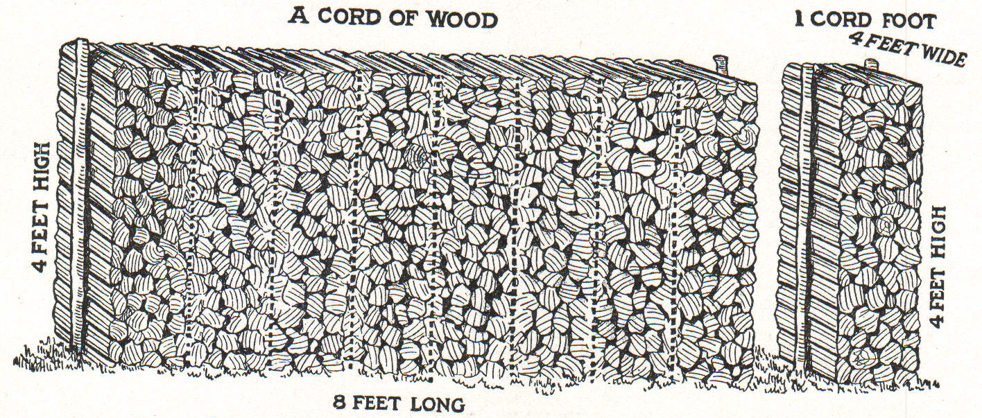 Cord of wood dimensions