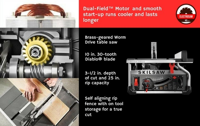 Best Portable Table Saw Features