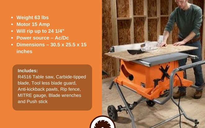 Ridgid Table Saw Specs