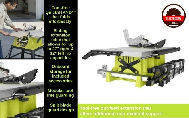 Ryobi Table Saw Reviews Features