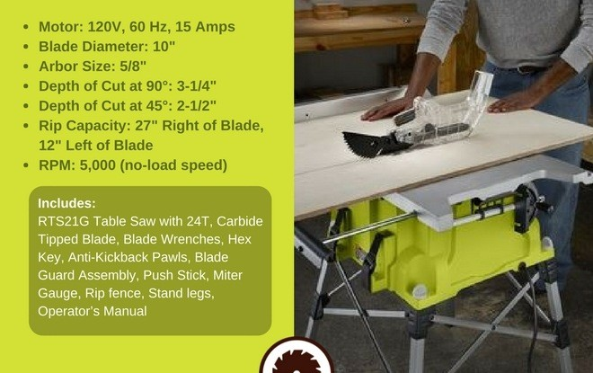 Ryobi Table Saw Reviews Specs