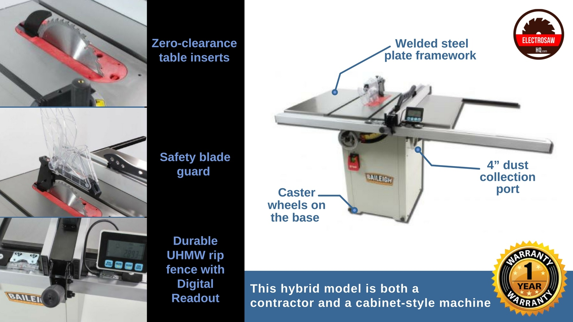 Best Hybrid Table Saw Features