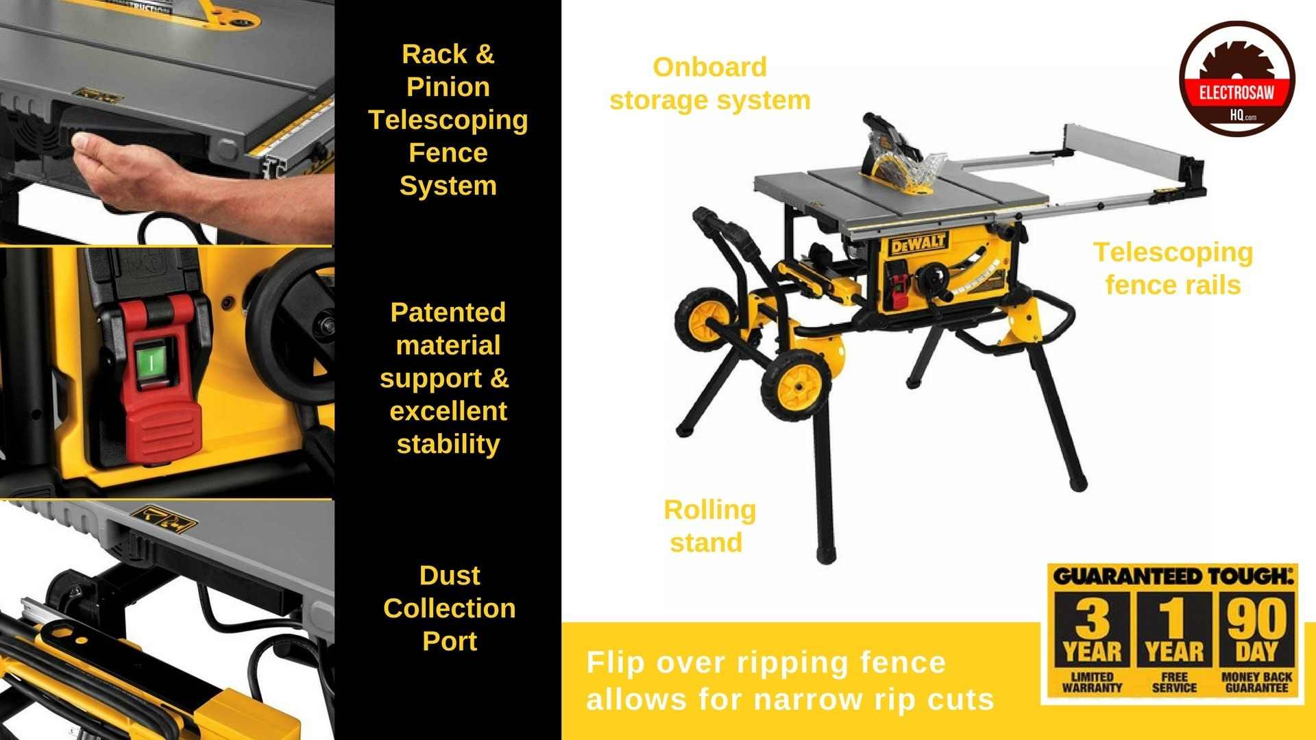Best Inexpensive Table Saw Features
