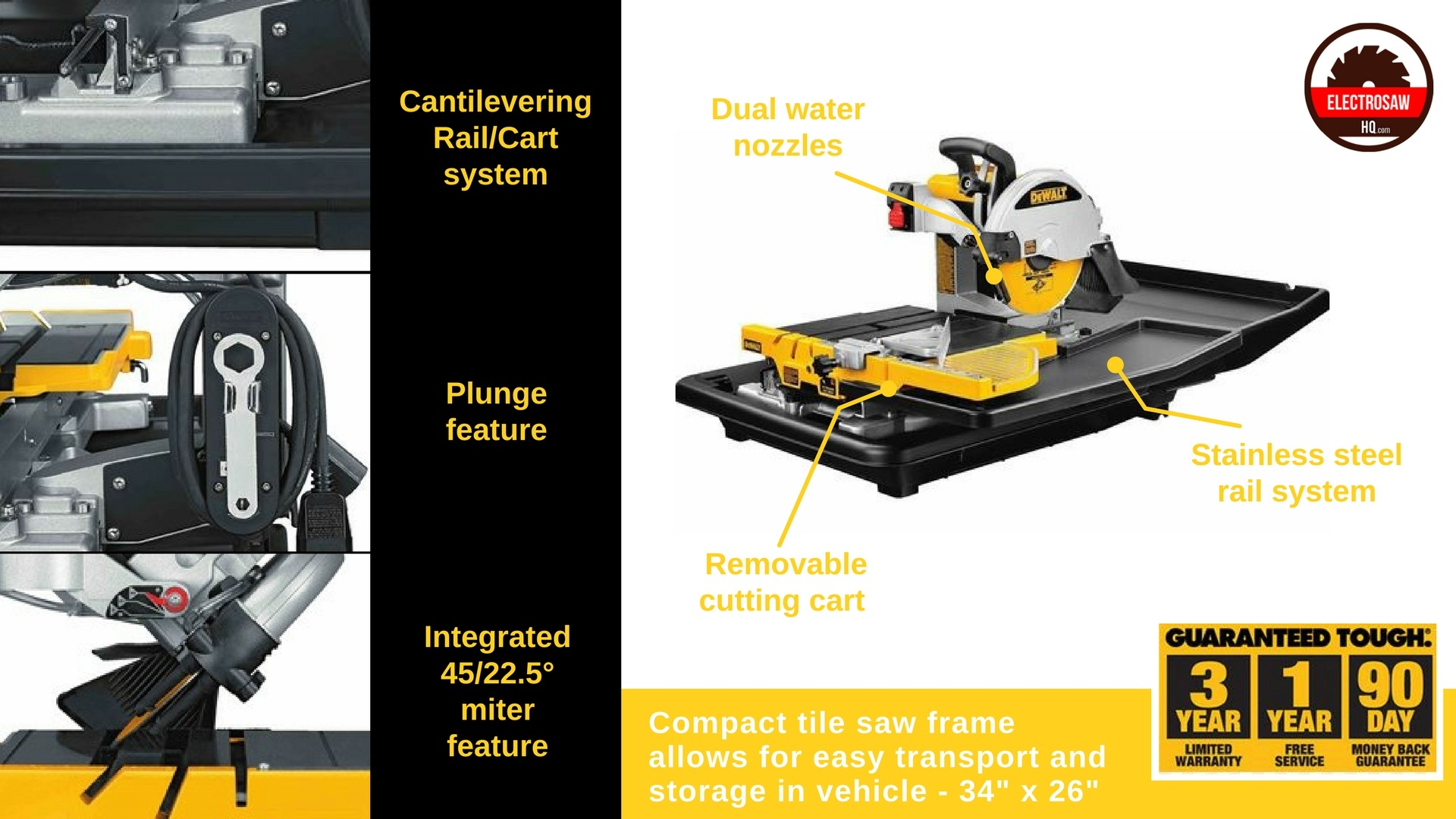 Best Tile Saw Reviews Features