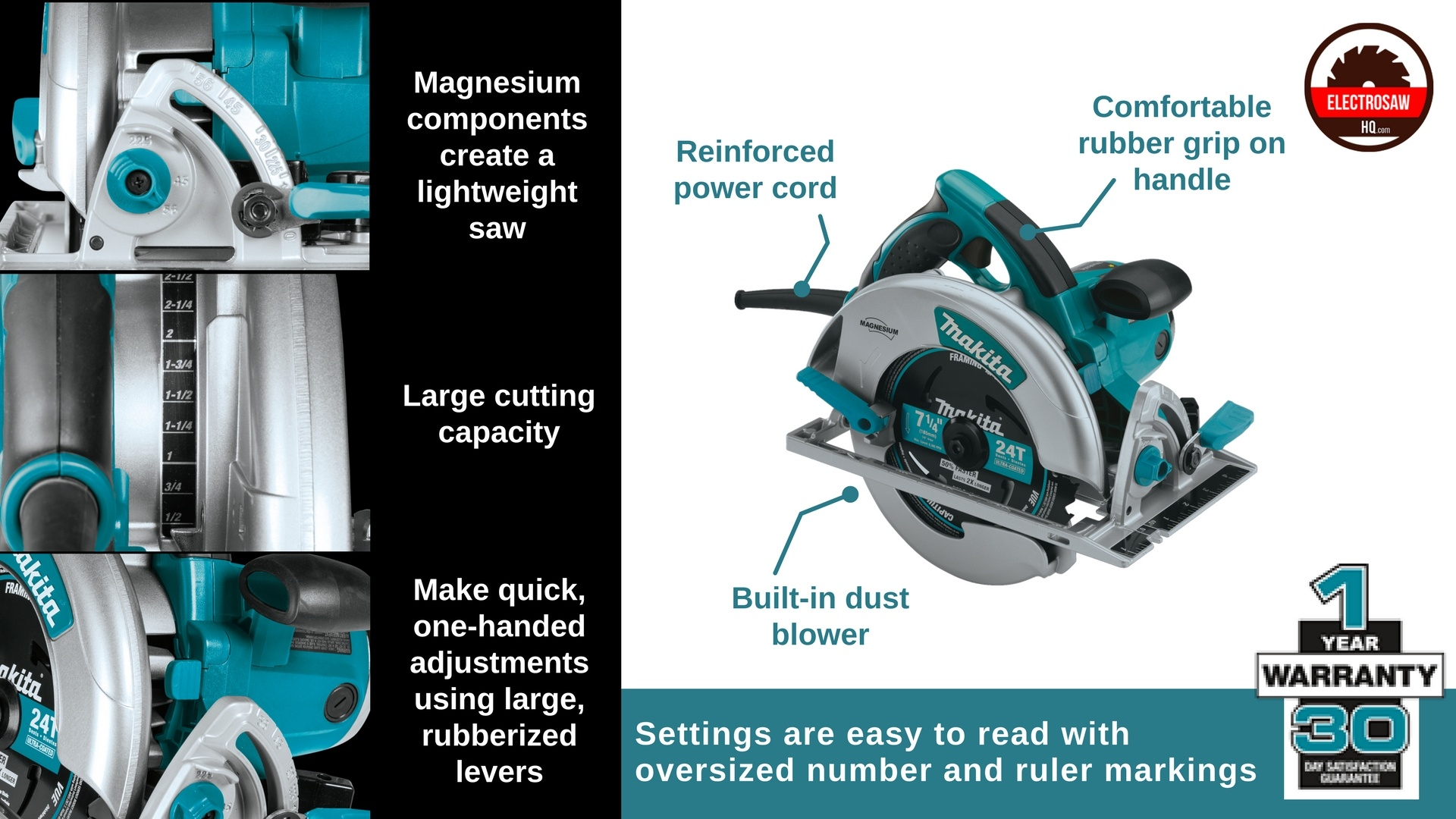Circular Saw Reviews Features