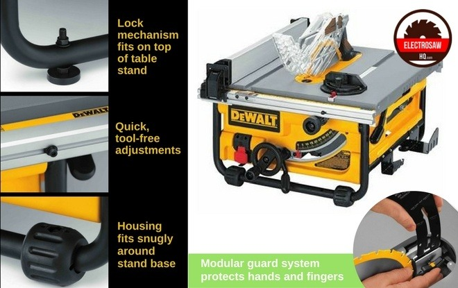 DeWalt Table Saw Features