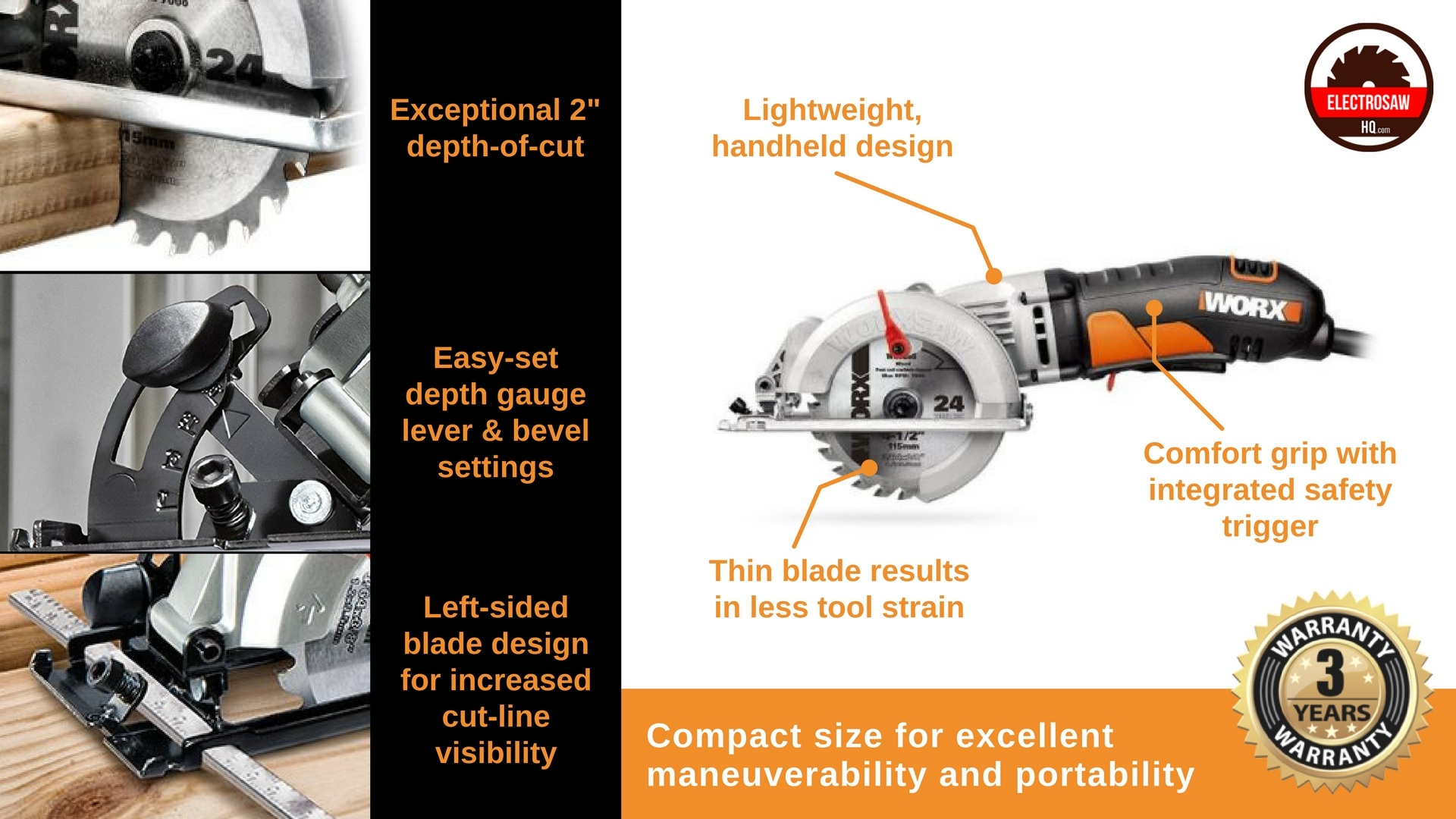 Small Circular Saw Features