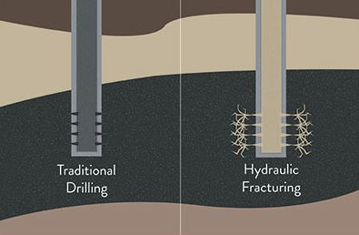Drilling Vs Fracking