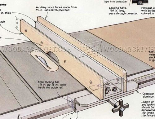Aluminium-u-bar-table-saw-fence