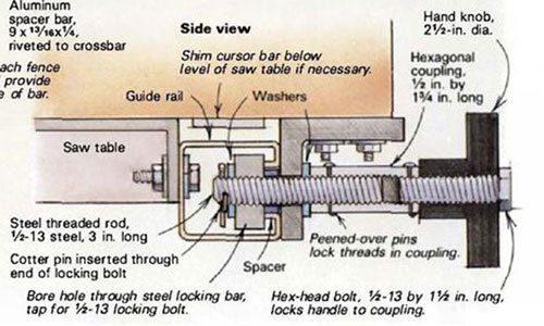 side-view-locking-bar