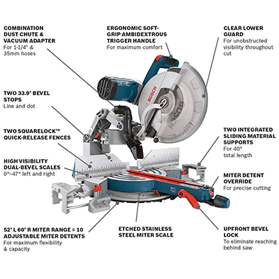 miter-saw-diagram-2